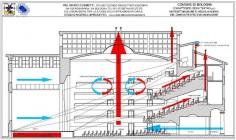 ventilazione-naturale-teatro-duse